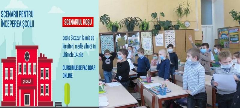 """Ialomiţa: 7 şcoli se află în """"scenariul roşu"""""""